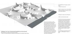 de nieuwe kaart, in drie dimensies, kijk verder onder de link